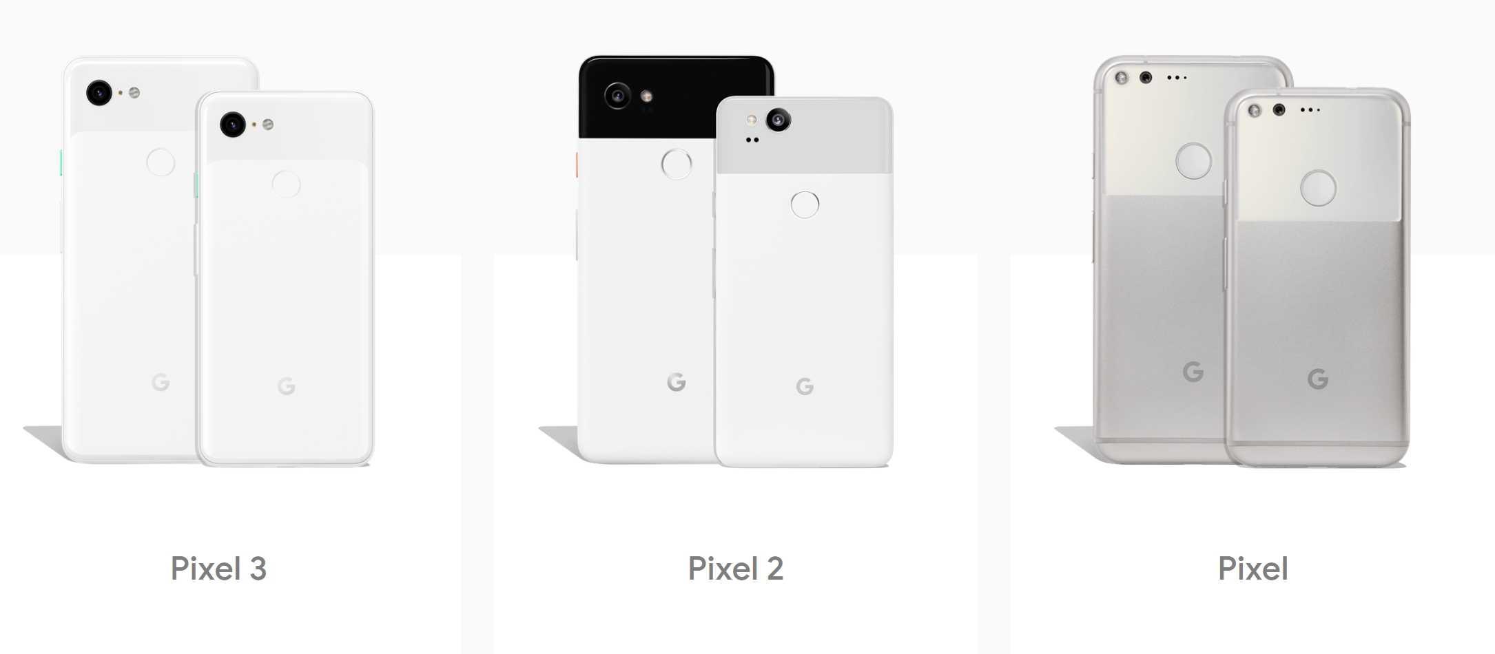 Стали известны ключевые характеристики google pixel 5. кто-то удивлен? - androidinsider.ru