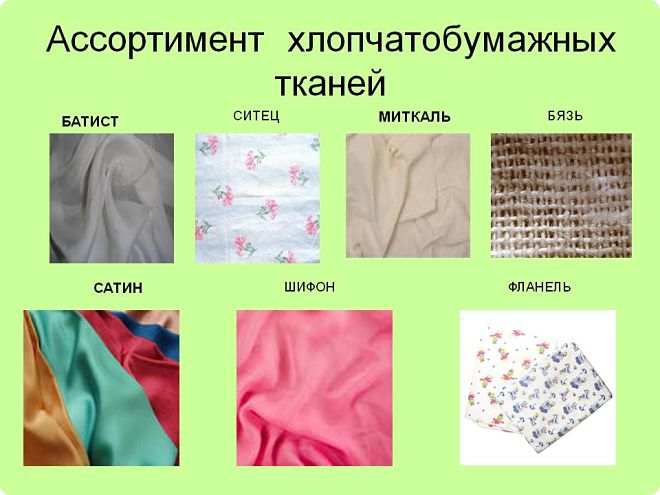 Как выбрать плотность ткани для постельного белья: какая лучше