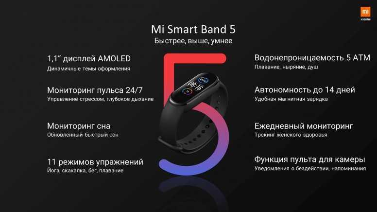 Xiaomimi band 5 nfc: дата выхода, характеристики, цена