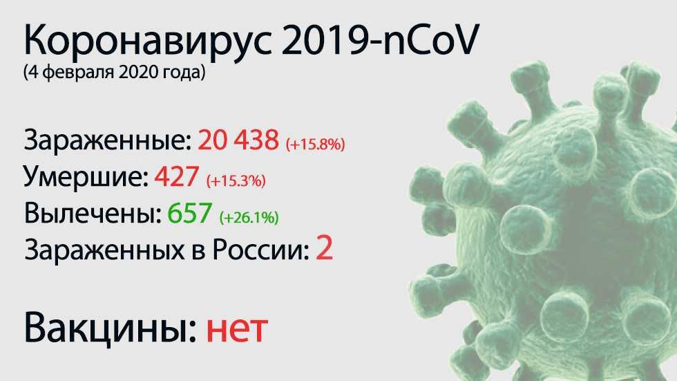 Bloomberg: выставку видеоигр е3 отменили из-за коронавируса ► последние новости