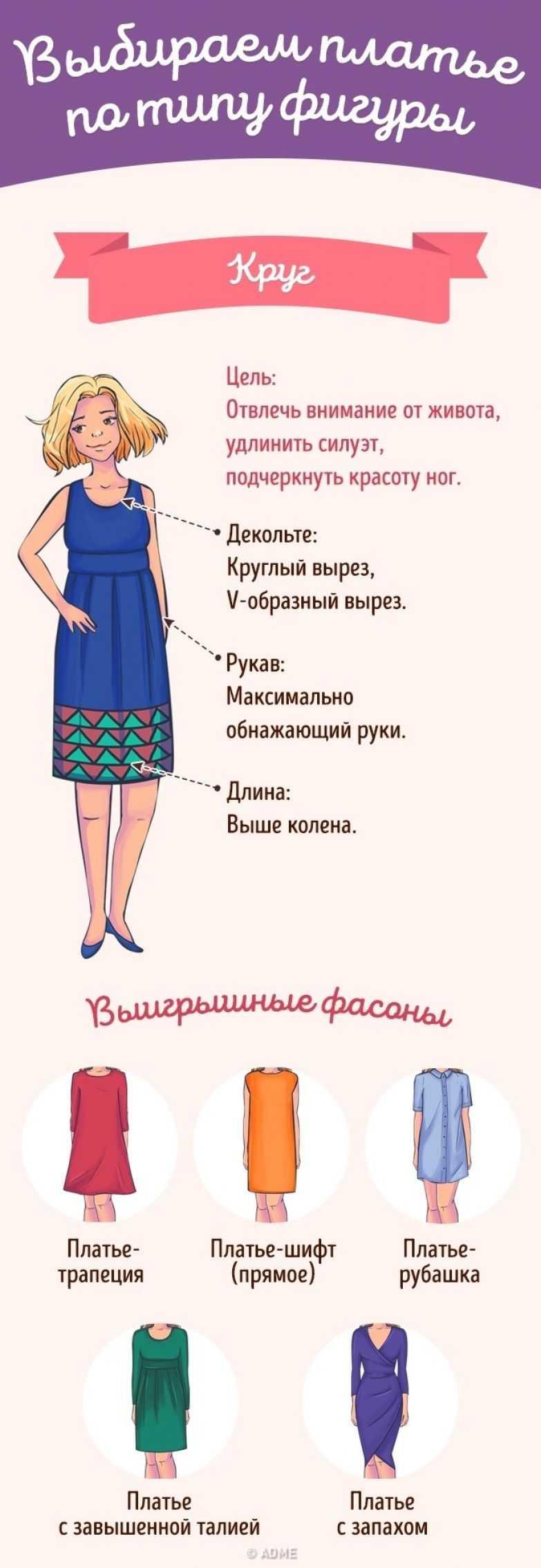 Выбираем идеальное свадебное платье по фигуре