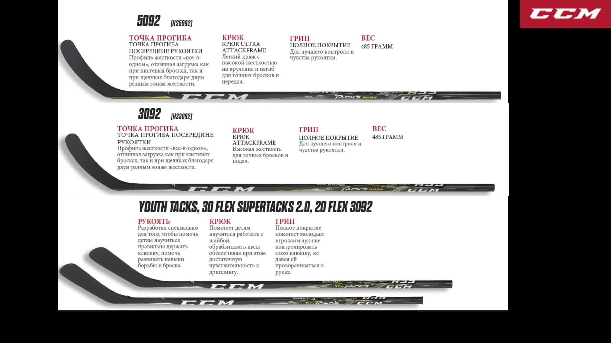 Вернуть хоккейную клюшку качественную и бракованную в магазин - инструкция в 2020 году