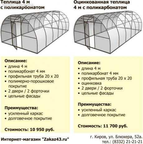 Толщина поликарбоната для навеса - кровля и крыша