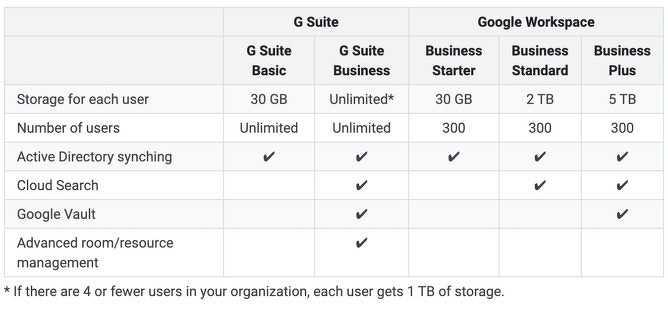 Google ответила, зачем нужен 5g: представлен игровой стриминговый сервис stadia — wylsacom