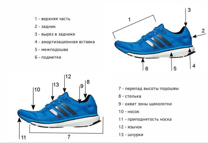 Топ-25 кроссовки для трейлраннинга и бега зимой 2020/21. непромокаемые, шипованные, с гамашей, для города