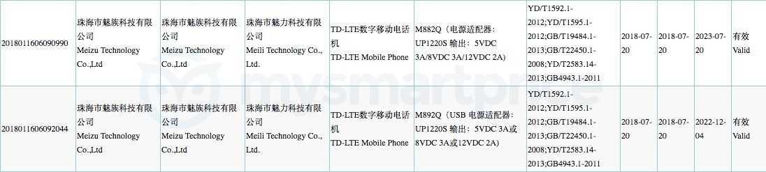 Анонс meizu 17 и 17 pro — беспроводная зарядка, snapdragon 865 и 3d-камера