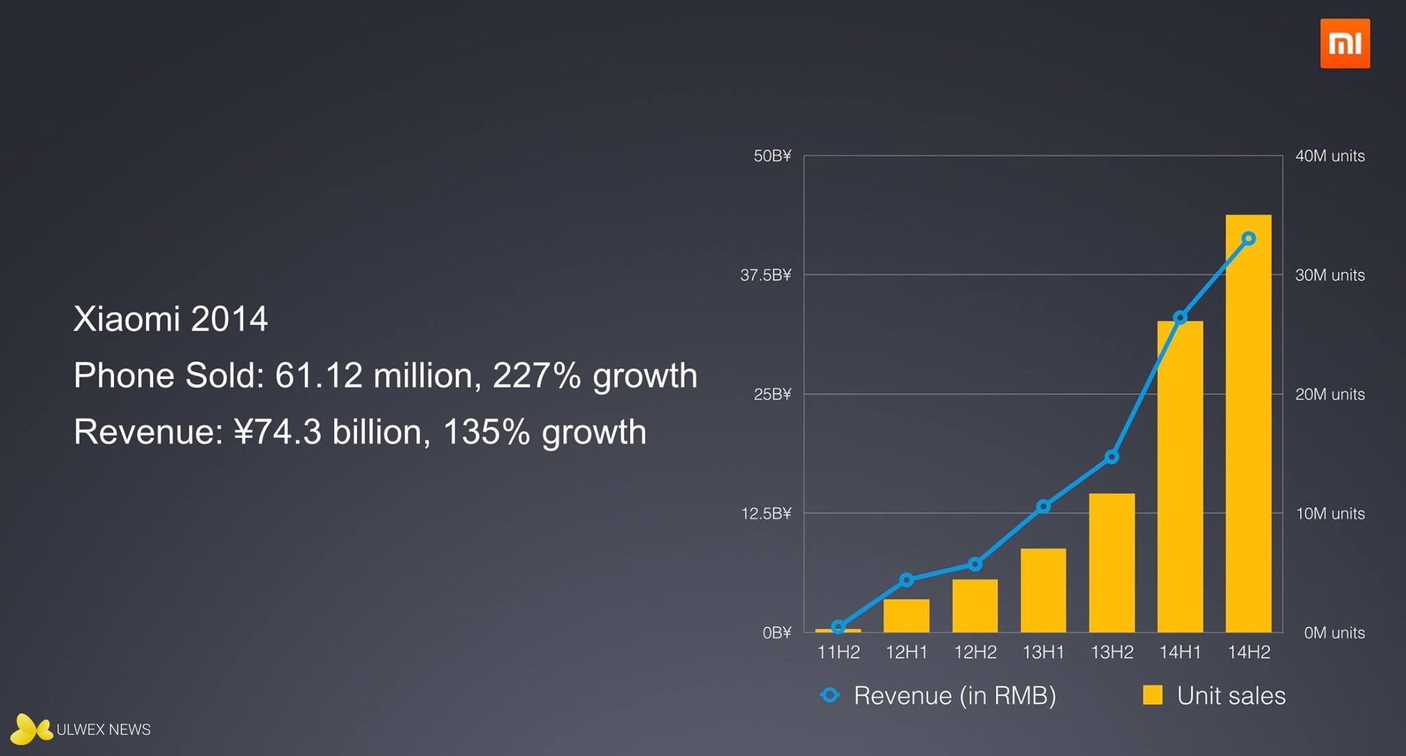 Xiaomi mi a3 презентация и обзор. чем интересен аналог xiaomi cc9e