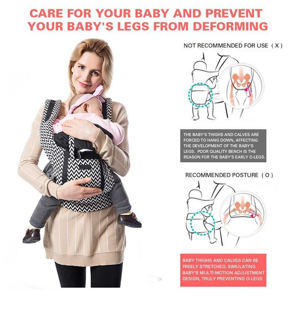 Все о слингах для новорожденных от 0 до 6 месяцев