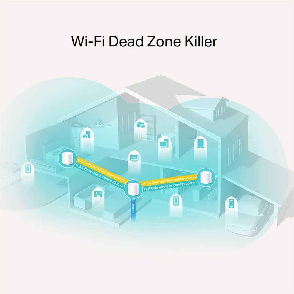Обзор mesh от keenetic — строим wi-fi-сеть на базе air, speedster и viva