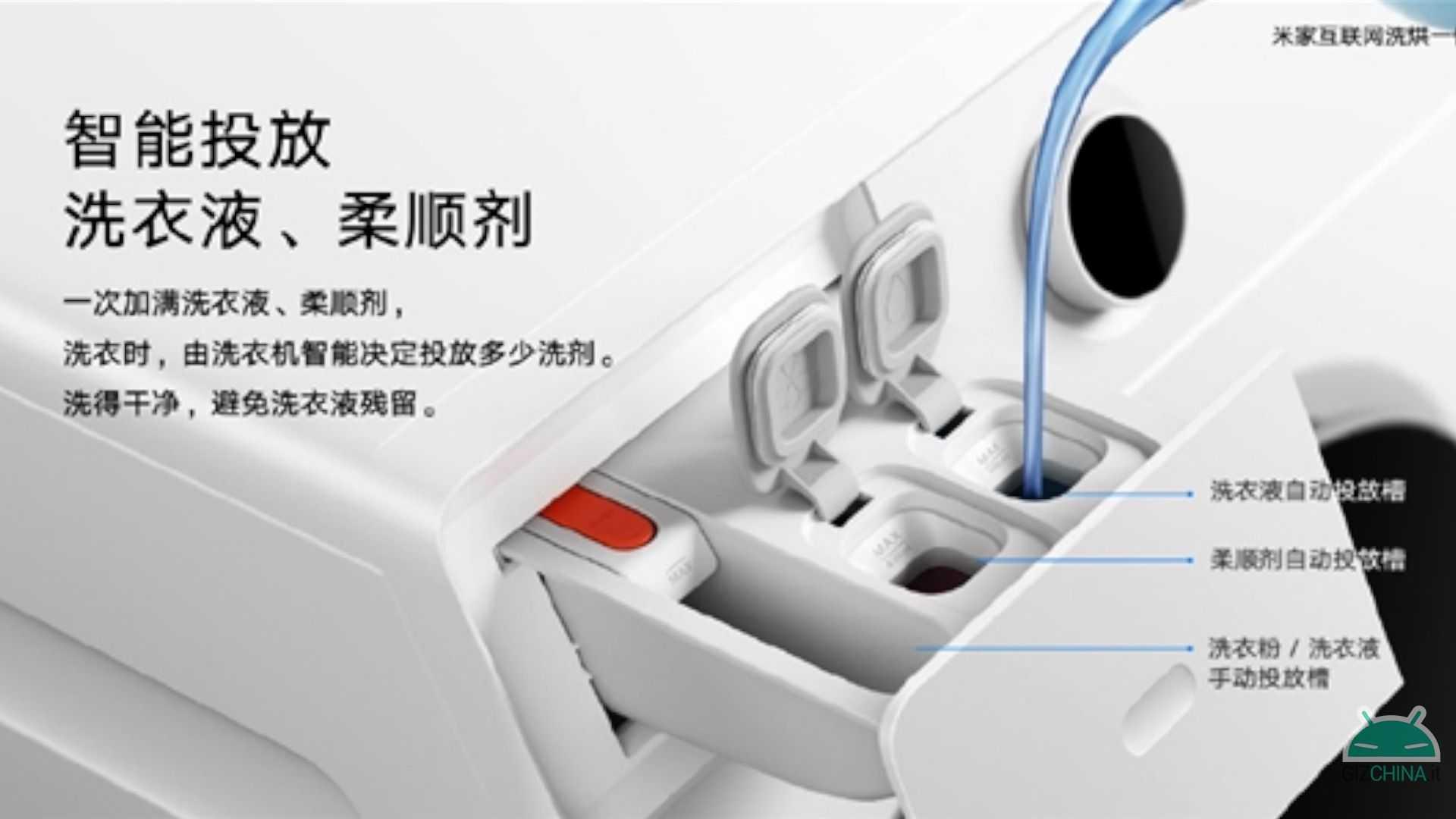 Стиральные машины xiaomi - честный обзор