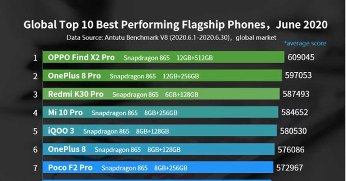 Oppo самый дорогой смартфон