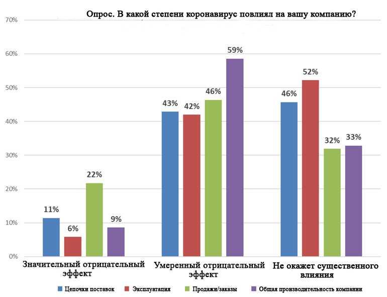 Российский сотрудник nvidia проболтался о финансовых махинациях компании. инвесторы решили ее засудить - cnews