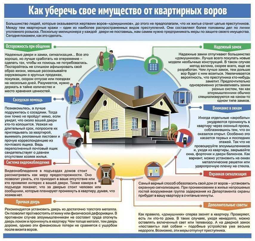 10 фишек для сбора информации о доме или квартире