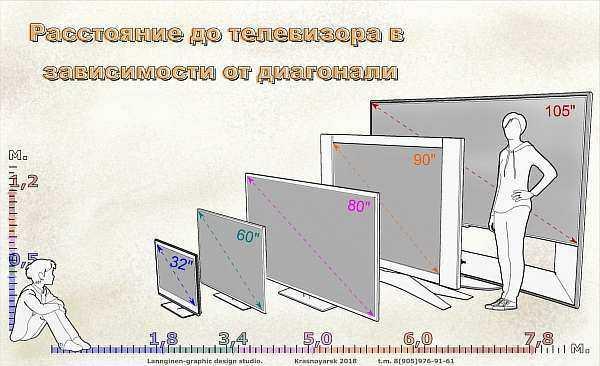 Как выбрать монитор для пк на все случаи жизни. cтатьи, тесты, обзоры