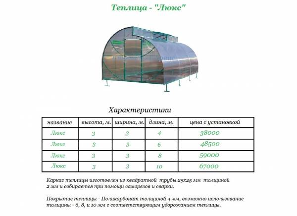 Какой поликарбонат лучше для теплицы? как выбрать сотовый карбонат и какой толщины лучше использовать, материал плотностью 4 мм и отзывы