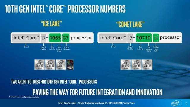 До конца весны компания Intel планирует выпустить первые серверные процессоры семейства Cascade Lake Исходя из информации опубликованной на китайском форуме Chiphell
