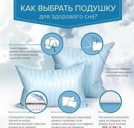 Размеры ортопедических подушек. как подобрать ортопедическую подушку для сна по размеру и высоте взрослому и ребенку
