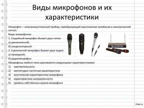 Как выбрать микрофон для записи видео и подкастов? - the roco