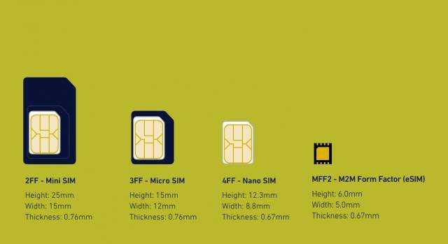 Уже вначале года компания Motorola собирается порадовать пользователей новым флагманом серии Edge Новинка будет иметь 2 сим-карты будет работать на базе операционной