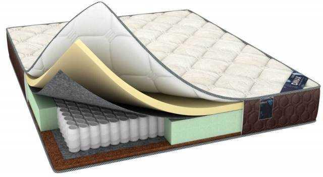 Как выбрать матрас для кровати + рейтинг лучших фирм и производителей