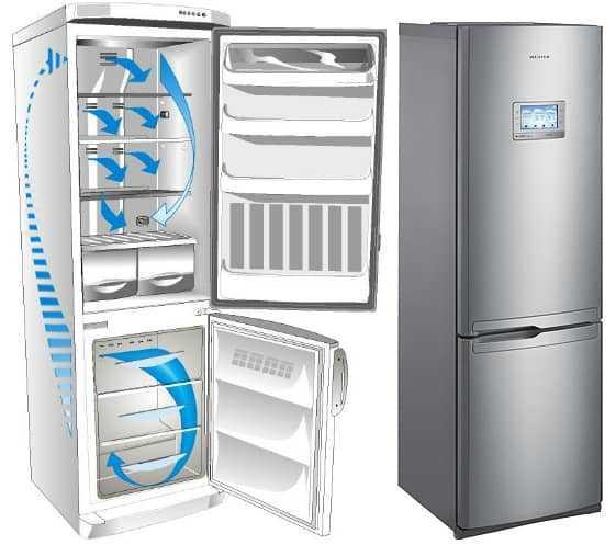 Системы no frost, smart frost и low frost в холодильнике - что это, принцип работы холодильников с функциями и преимущества и недостатки
