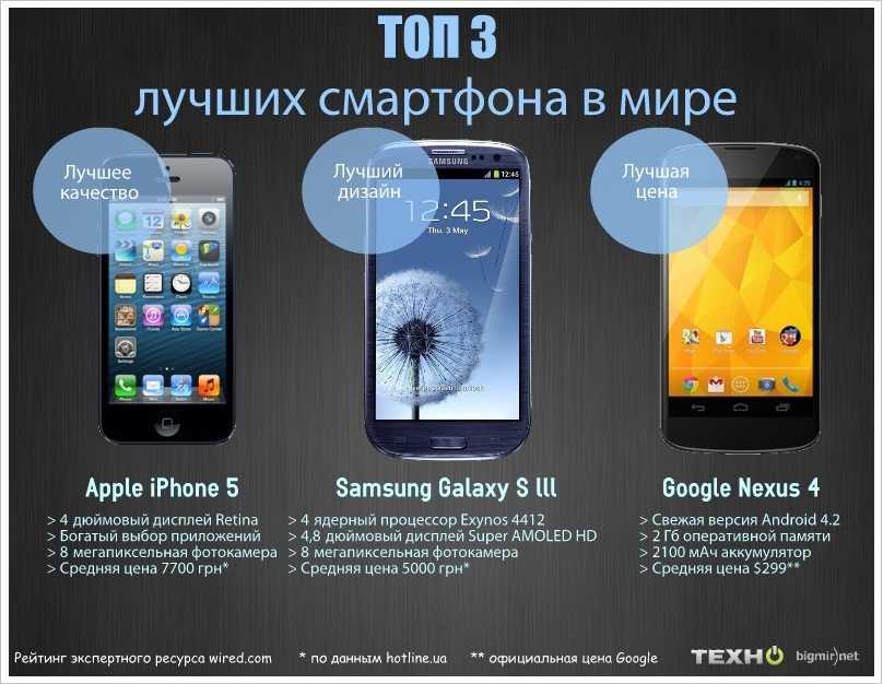 Google pixel 4a уже начал поступать в магазины, но кому он нужен? - androidinsider.ru