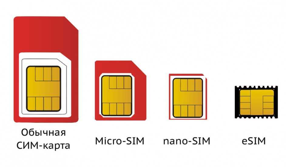 Смартфоны на snapdragon 865: список мощных телефонов | androidlime