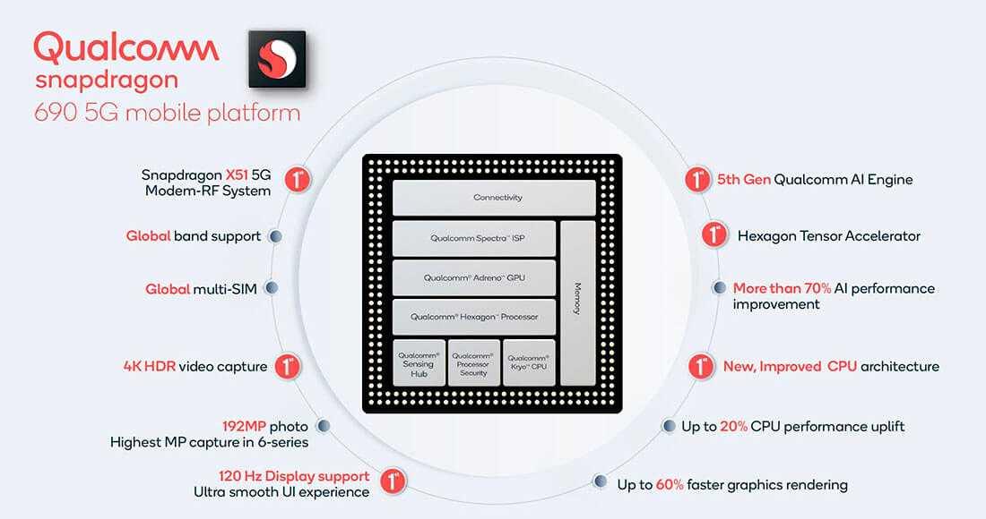 Новый процессор qualcomm сделает 5g доступным почти для всех - androidinsider.ru