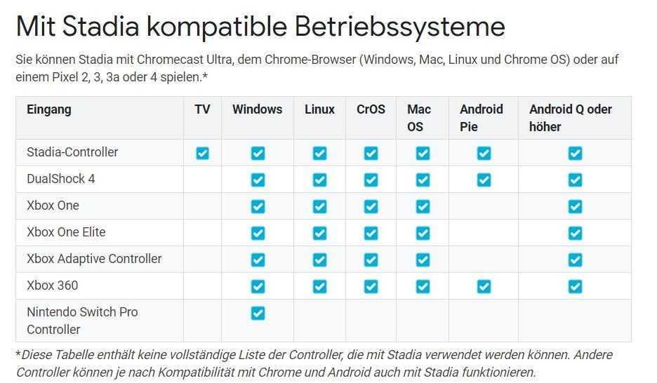 Предварительный обзор google stadia controller - spotphone