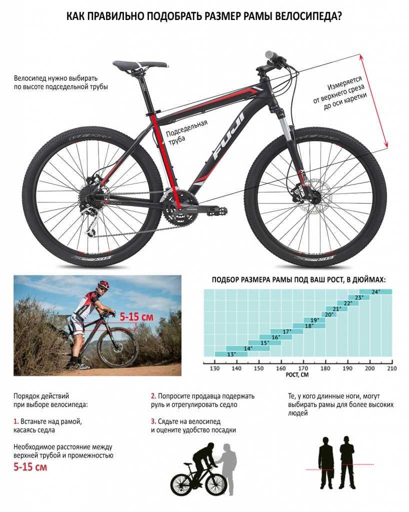 Горные велосипеды – как сделать правильный выбор при покупке