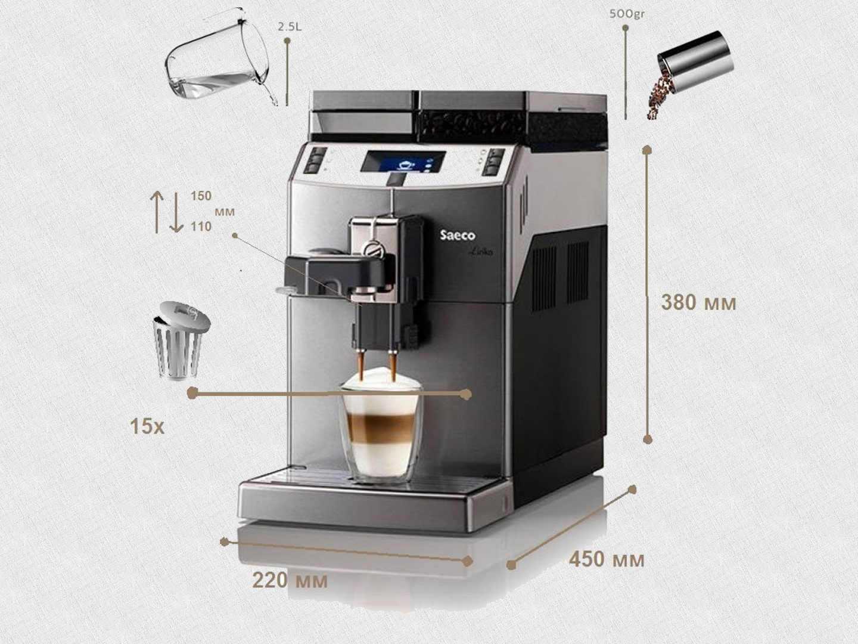 Какую выбрать кофеварку для дома: виды кофеварок и их характеристики, особенности и правила выбора, отзывы
