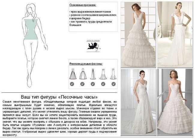 Платье на свадьбу по фигуре