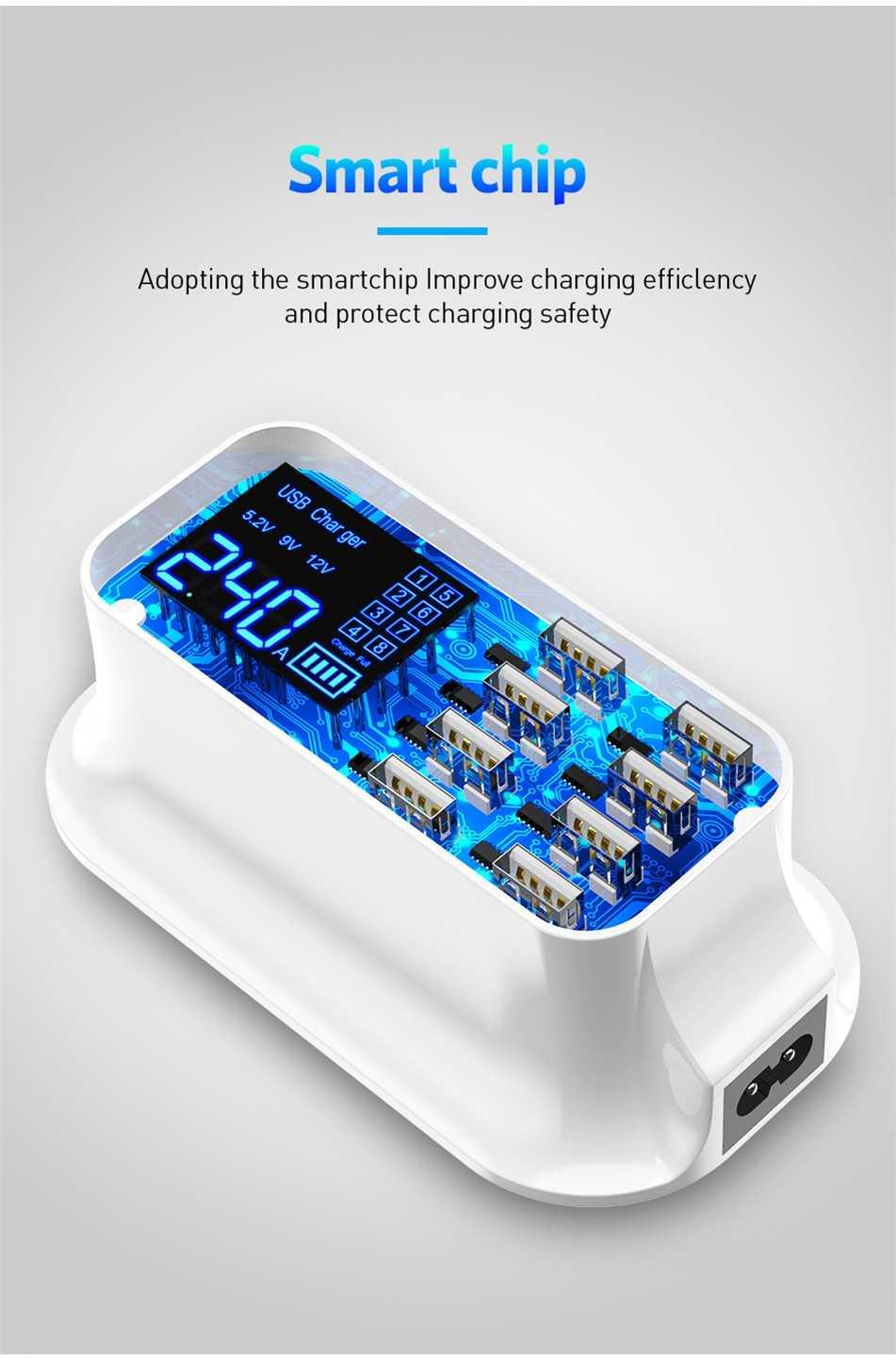 Лучшие сетевые зарядные устройства для смартфонов и планшетов с aliexpress
