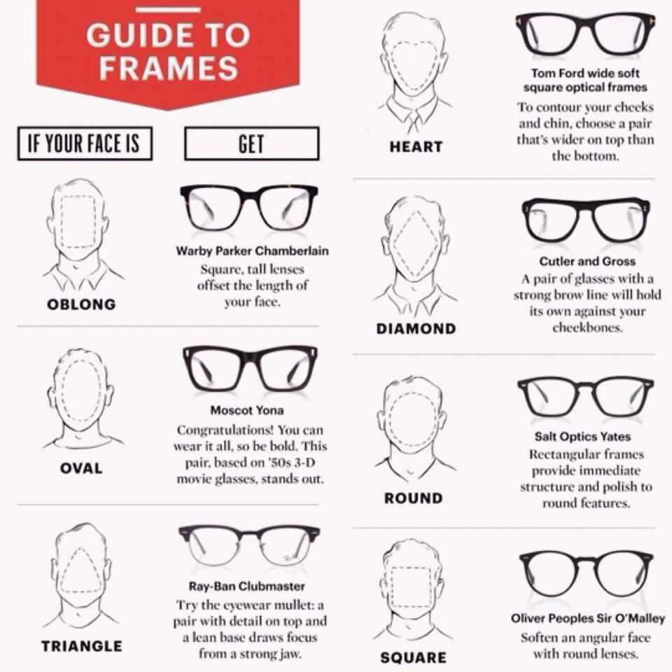 Формы очков для зрения - какие бывают, правильно подобрать и выбрать оправу, как подбирают оптические квадратные, какие лучше разновидности