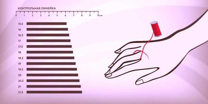 Как узнать размер кольца в домашних условиях