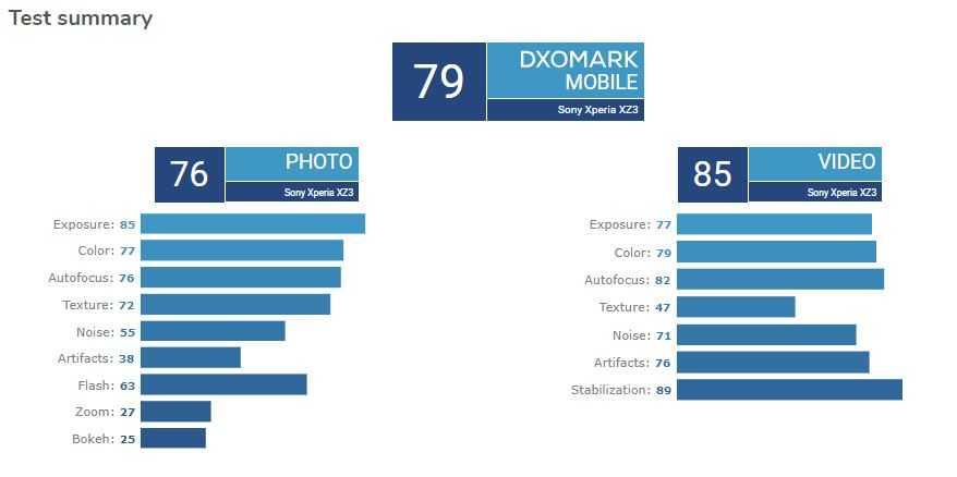 Обзор камер iphone 11 pro и iphone 11 pro max. меняют мышление