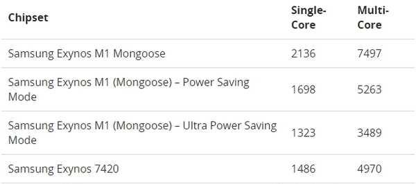 Meizu 16s pro — snapdragon 855 plus и тройная камера за 380 долларов