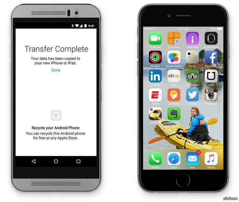 Чем заменить продукты google: подборка альтернатив, которые не будут за вами следить