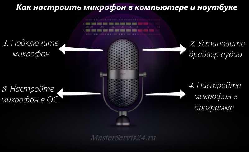 Микрофоны для студии звукозаписи: полный гайд для новичков - ehrs