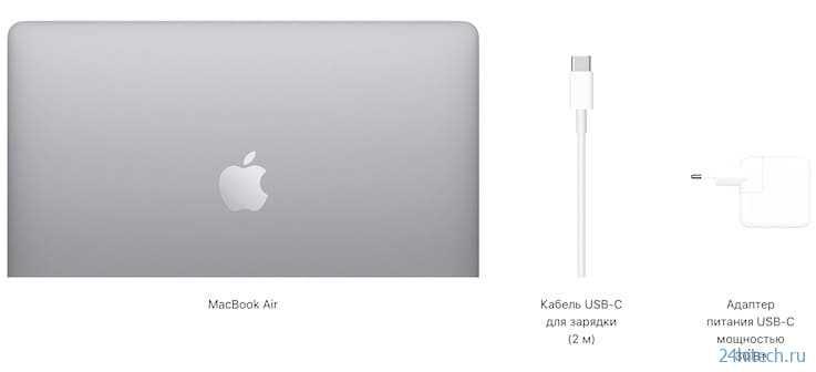 Хочу играть в крутые игры на mac. какой компьютер выбрать?