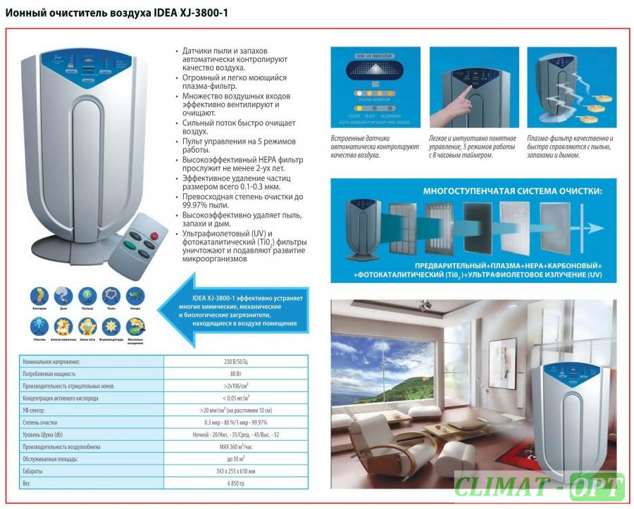 Очистители воздуха для квартиры: какими бывают и как выбрать?