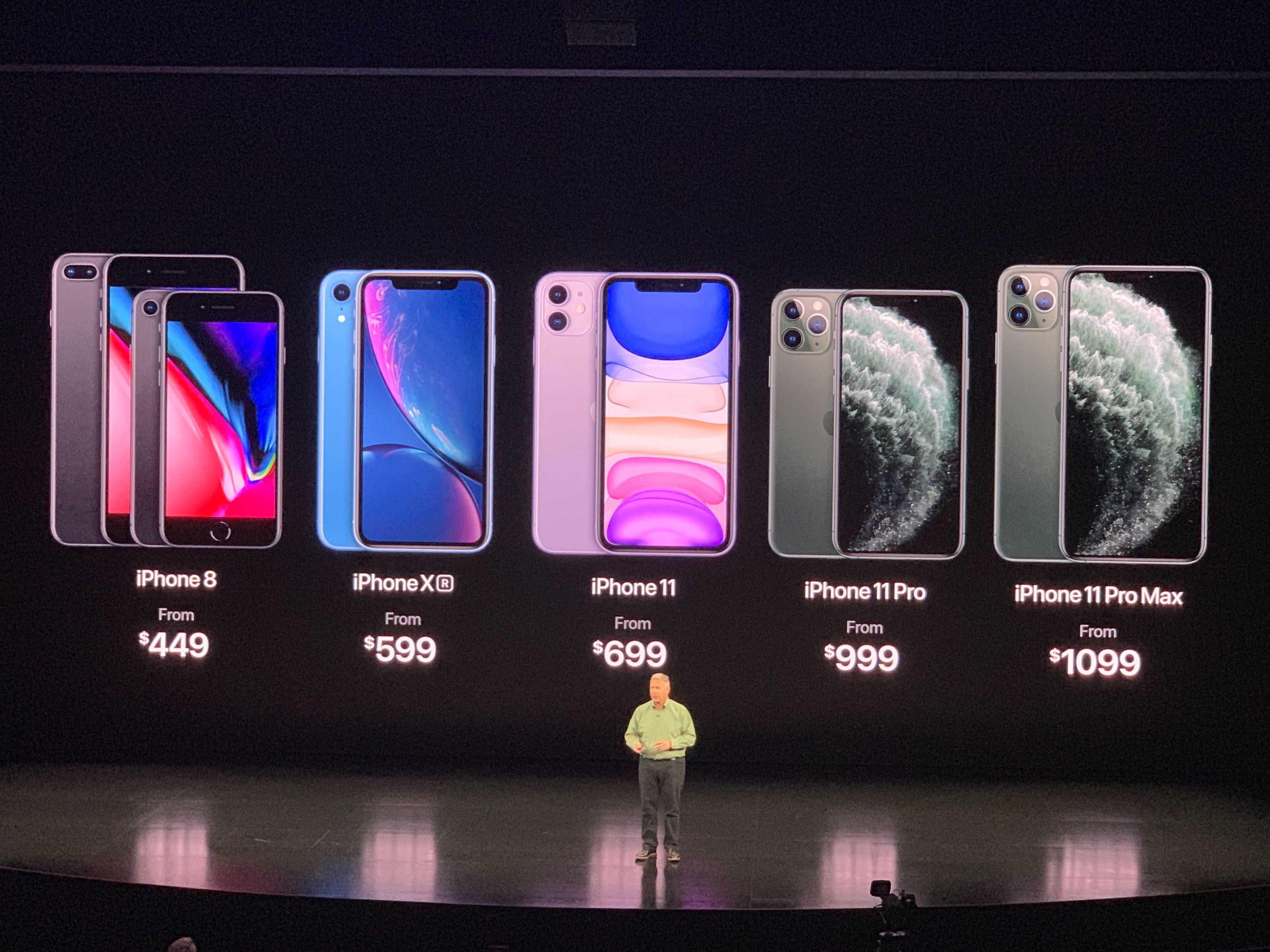 Как изменятся цены iphone 12 по сравнению с прошлыми iphone