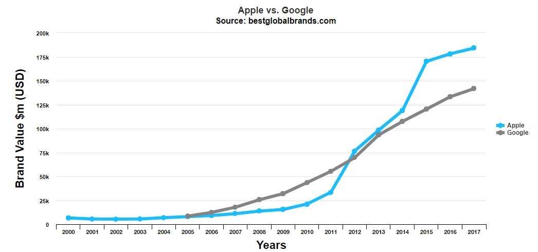 Сообщаемые ранее слухи подтвердились Компания Apple действительно выкупила подразделение компании Intel специализировавшееся на производстве и разработке мобильных