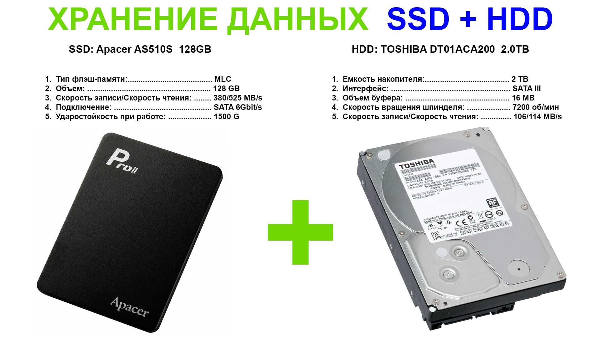 Замена медленного hdd на быстрый ssd в playstation 4 pro