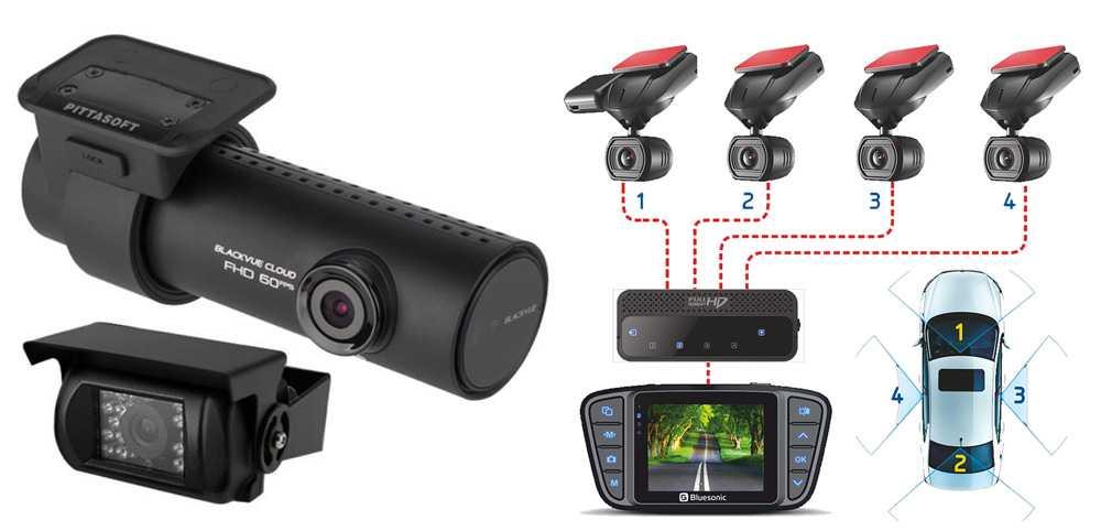 Как выбрать хороший видеорегистратор: честные советы ведущего эксперта рынка - автоблоги - медиаплатформа миртесен