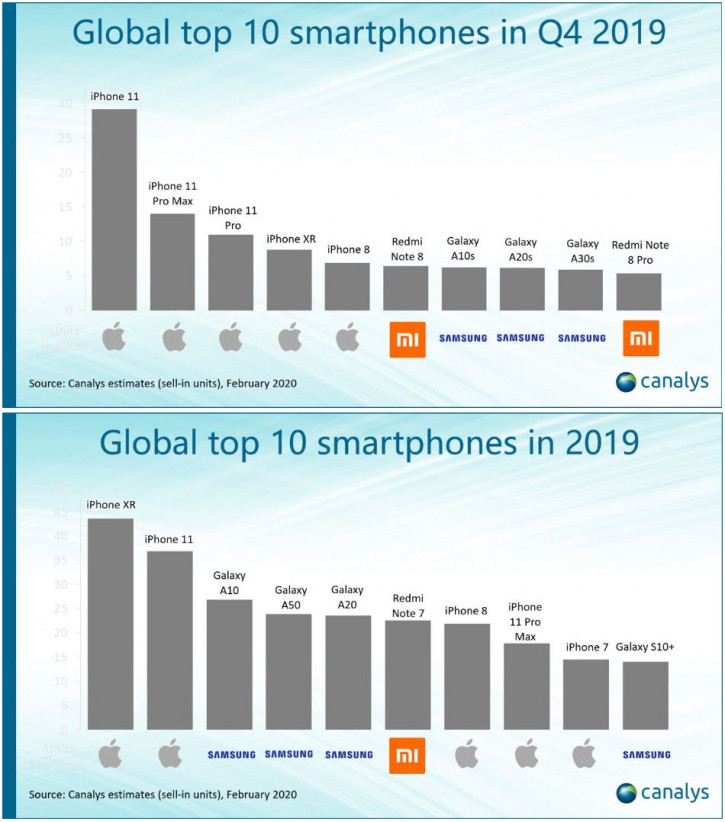 Nokia выпустила свой первый смарт-тв. он стоит дешевле смартфонов xiaomi - cnews