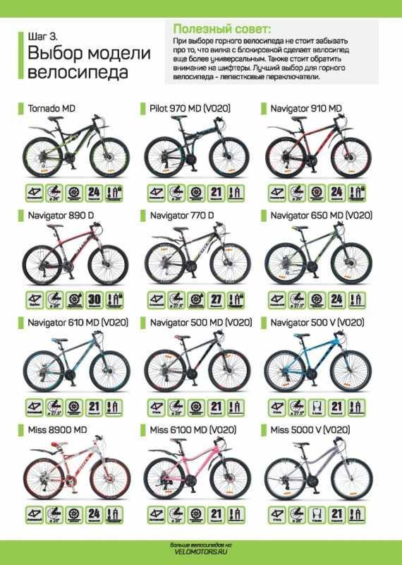 Как выбрать горный велосипед правильно: рейтинг лучших марок