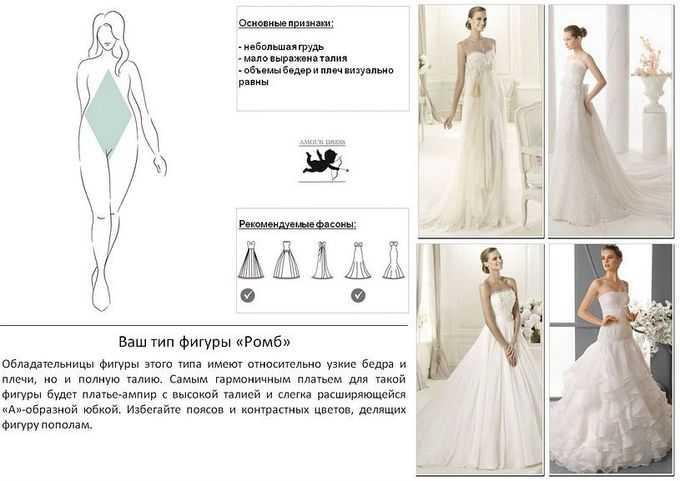 Свадебное платье по фигуре: как правильно выбрать с фото