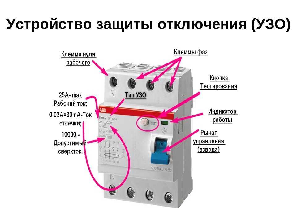 Оцените в статье информацию о том каким способом лучше всего выбрать УЗО на какие параметры обратить внимание чтобы устройство устроило по мощности