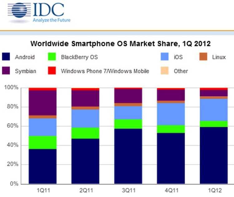 Двумя месяцами ранее на территории Китая компания Nubia показала свой бюджетный смартфон который уже готовы представить на глобальном рынке Стоит добавить что модель